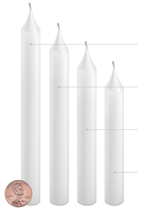 Candle size comparison chart